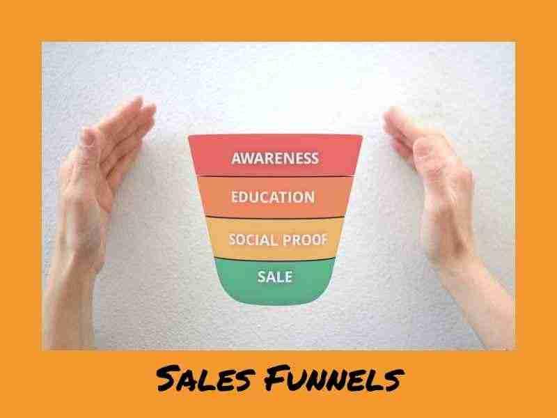 automated sales skills